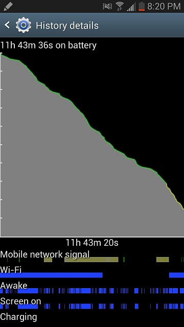 Phone battery stats showing no data connection-uploadfromtaptalk1369358203902.jpg