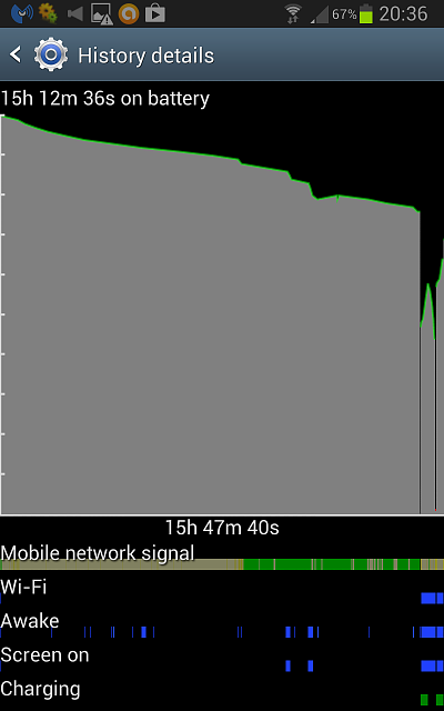 Anyone else having battery indicator issues?-screenshot_2013-11-07-20-36-31.png