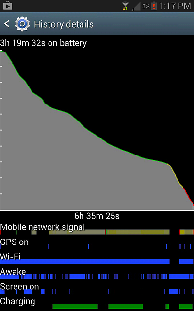Massive battery drain, even when charging, only in Mexico-screenshot_2013-12-12-13-17-11.png