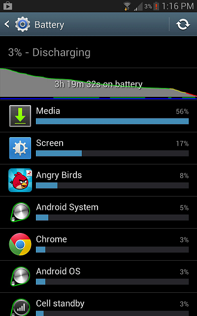 Massive battery drain, even when charging, only in Mexico-screenshot_2013-12-12-13-16-38.png