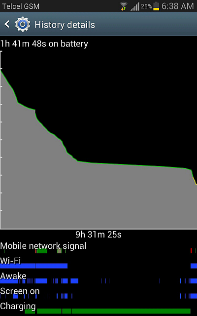 Massive battery drain, even when charging, only in Mexico-screenshot_2013-12-12-06-38-46.png