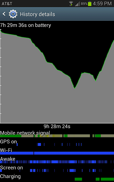 Massive battery drain, even when charging, only in Mexico-screenshot_2013-12-16-16-59-16.png
