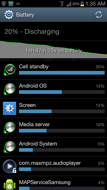 Battery drained from 95% to 14% overnight!-battery-life.png