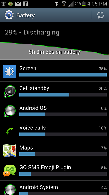 Help me understand battery and usage-screenshot_2012-10-10-16-05-13.png