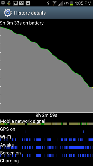 Help me understand battery and usage-screenshot_2012-10-10-16-05-20.png