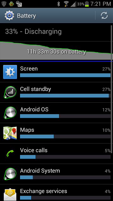 Help me understand battery and usage-screenshot_2012-10-11-19-21-50.png