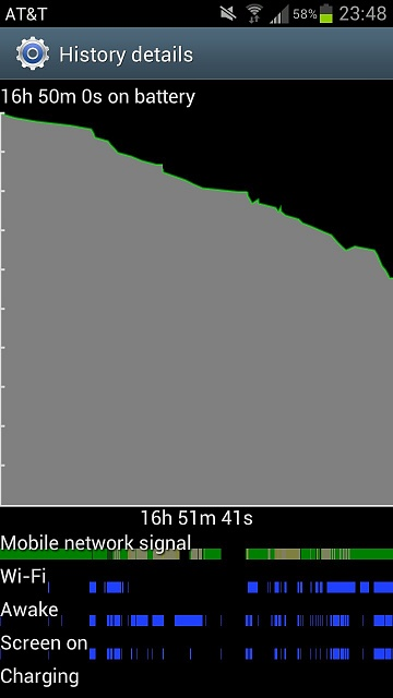 S III Battery life...-uploadfromtaptalk1354513901444.jpg