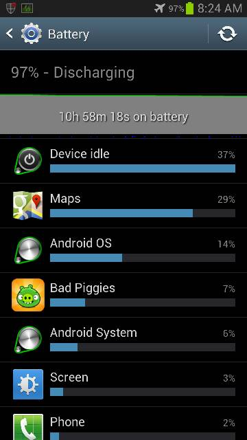 S III Battery life...-uploadfromtaptalk1354629378221.jpg