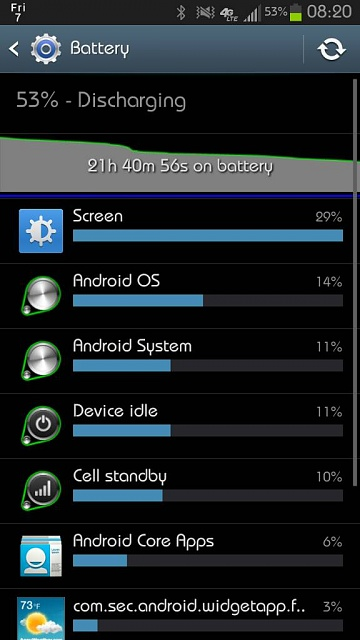 S III Battery life...-uploadfromtaptalk1354886685393.jpg