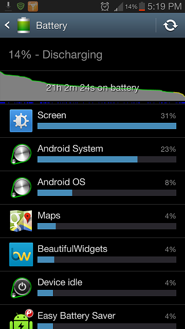 S III Battery life...-screenshot_2012-12-07-17-19-53.png