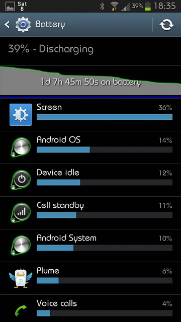 S III Battery life...-uploadfromtaptalk1355010067770.jpg