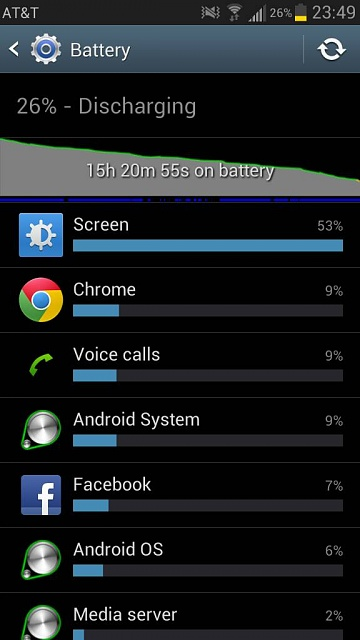 S III Battery life...-uploadfromtaptalk1355065604586.jpg