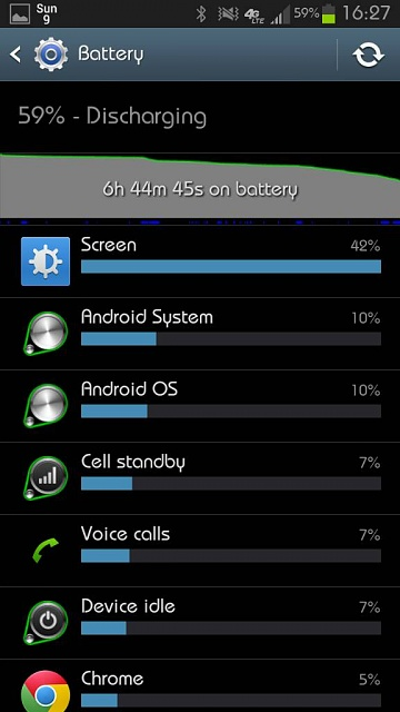 S III Battery life...-uploadfromtaptalk1355088490090.jpg