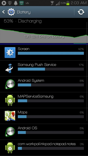 S III Battery life...-uploadfromtaptalk1355161118741.jpg
