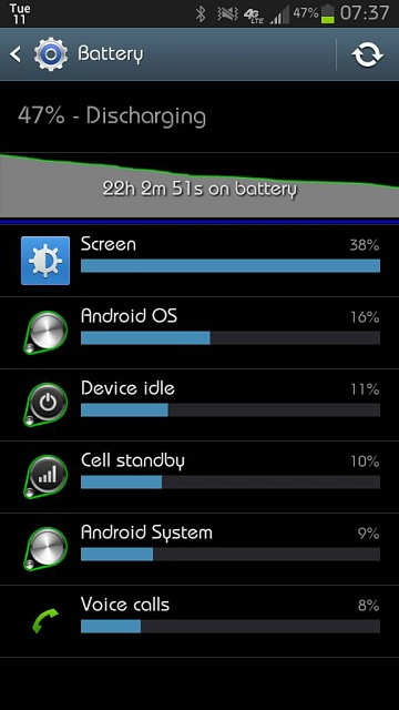 S III Battery life...-uploadfromtaptalk1355229510917.jpg