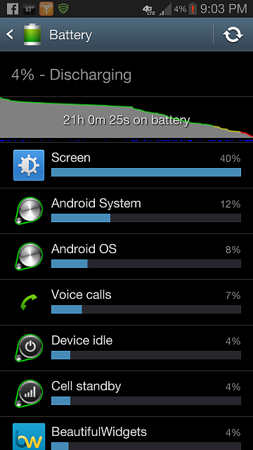 S III Battery life...-screenshot_2012-12-08-21-03-50.png