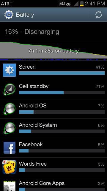 S III Battery life...-uploadfromtaptalk1355341428428.jpg