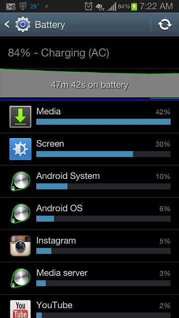 S III Battery life...-uploadfromtaptalk1355401574804.jpg