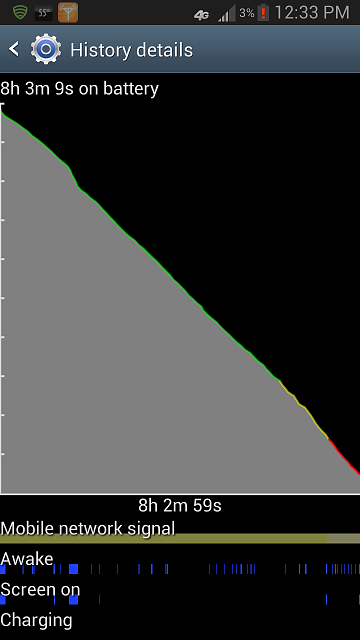 S III Battery life...-screenshot_2012-12-13-12-33-47.png