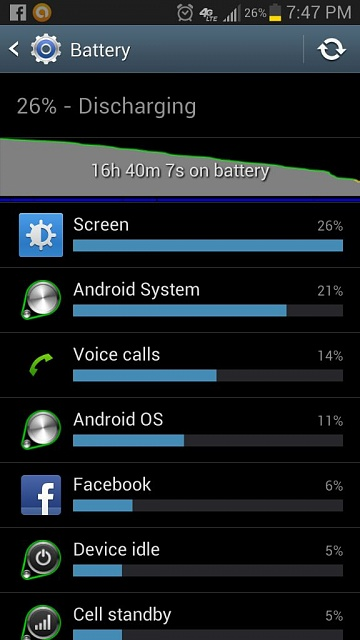 S III Battery life...-uploadfromtaptalk1355449665734.jpg