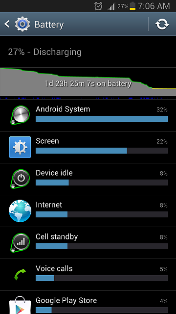 S III Battery life...-screenshot_2012-12-08-07-06-52.png