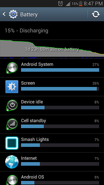 S III Battery life...-screenshot_2012-12-05-20-47-15.png