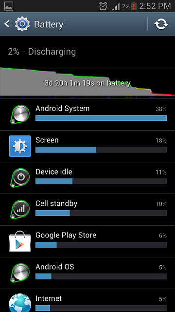 S III Battery life...-screenshot_2012-12-03-14-52-57.png