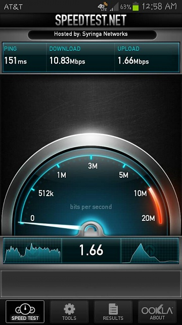 Post your AT&T HSPA+/LTE Speeds-uploadfromtaptalk1356508888398.jpg
