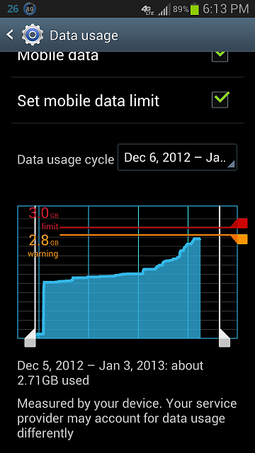 Weird Data usage?-screenshot_2012-12-31-18-13-24.png