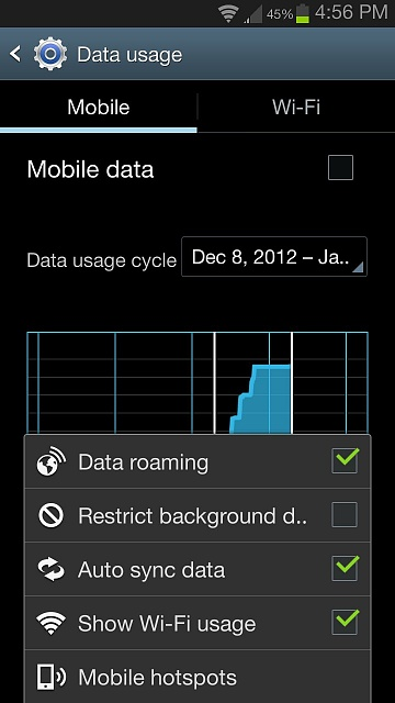 Weird Data usage?-uploadfromtaptalk1357077393183.jpg