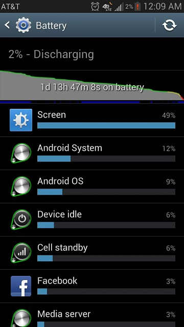 S III Battery life...-uploadfromtaptalk1359708486701.jpg