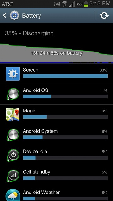Awful battery life after Jelly Bean update.-uploadfromtaptalk1360023269919.jpg