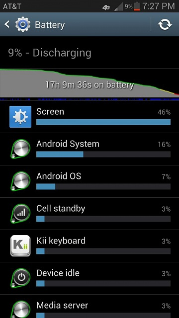 S III Battery life...-uploadfromtaptalk1360283465951.jpg