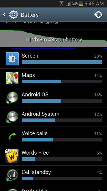 S III Battery life...-uploadfromtaptalk1362999116317.jpg