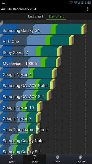 Post Your Galaxy S3 Benchmarks! - Android Forums at AndroidCentral com