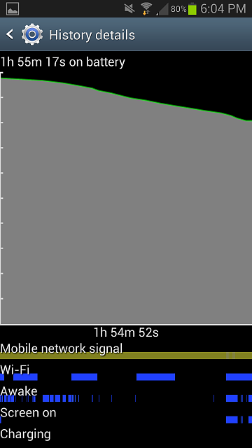 My S3 is draining rapidly, even w.new battery-screenshot_2013-09-26-18-04-11.png