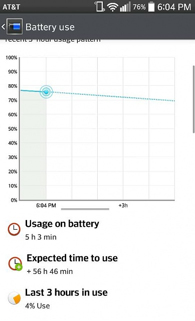 how fast does your battery run down when your g2 is in use?-640.jpg