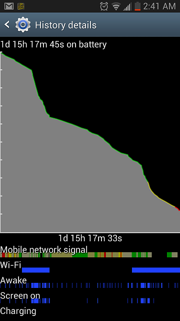Note 2 battery life-screenshot_2012-12-13-02-41-37.png