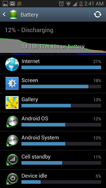 Note 2 battery life-screenshot_2012-12-13-02-41-53.png