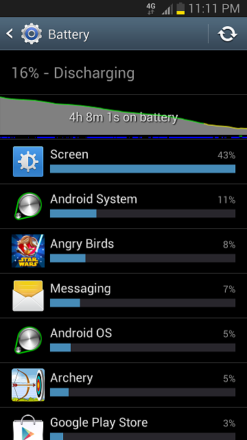New GS3, My Battery Life Cant Be Normal - Ideas?-screenshot_2012-11-21-23-11-45.png