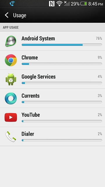 Android system draining battery life-1382674343532.jpg