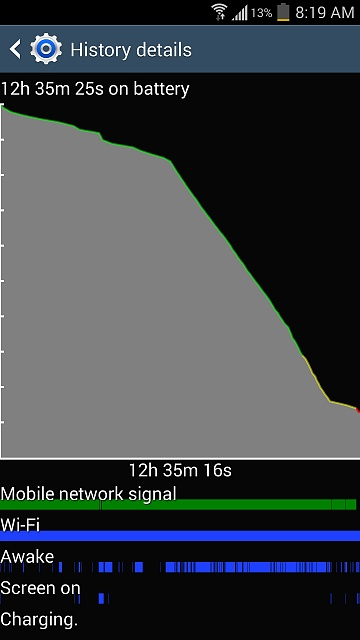 Phone awake while I'm asleep???-screenshot_2014-03-11-08-19-46.jpg
