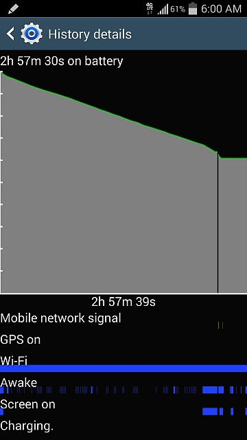 T-Mobile Note 3: losing battery life after KitKat-flashannotate.jpg