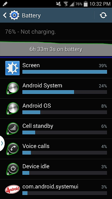 Good, Bad & Ugly --- My T Mobile Note 3 Battery Life-screenshots_2014-04-17-22-32-44.jpg