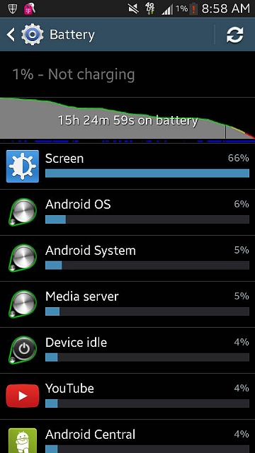 Galaxy S4: How's your battery life?-1389935437160.jpg