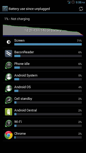 Galaxy S4: How's your battery life?-1389935491035.jpg