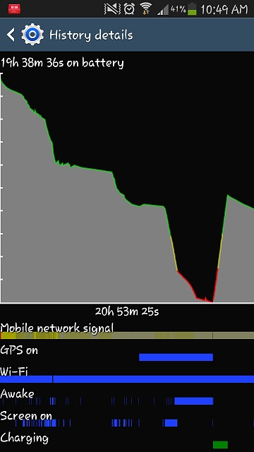 Samsung Galaxy S4 Battery Issue-screenshot_2014-02-22-10-49-07.jpg