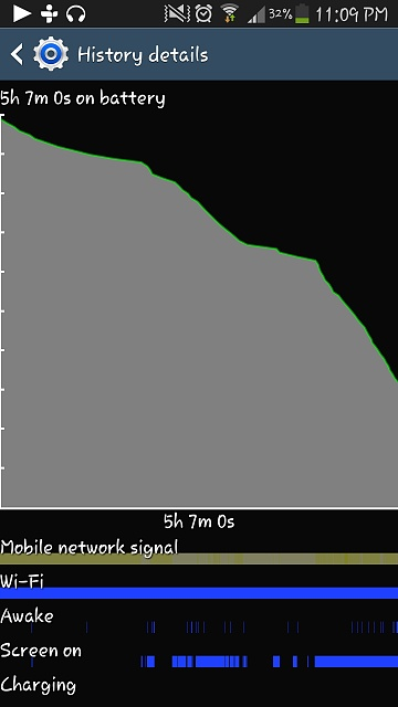 Samsung Galaxy S4 Battery Issue-screenshot_2014-02-20-23-09-15.jpg