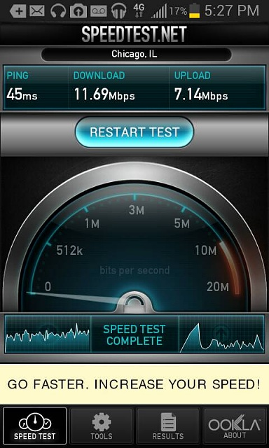 LTE in Chicago-uploadfromtaptalk1372092855684.jpg