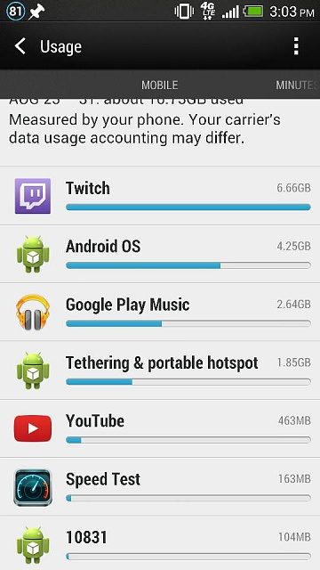 T-mobile HTC One doesn't track Hotspot-1377975892052.jpg